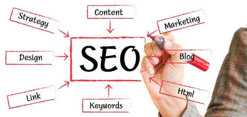 Seo agency: di cosa si tratta e a cosa serve?