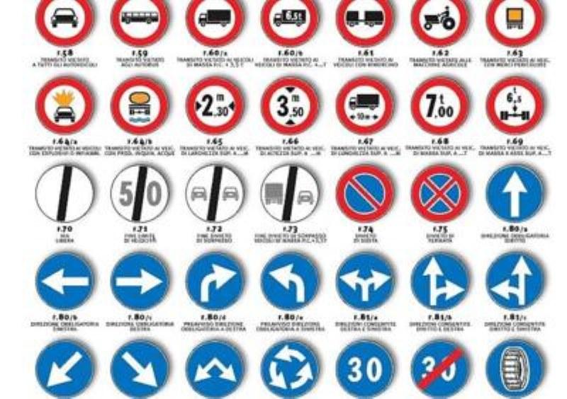 L'importanza della segnaletica stradale